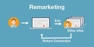 ریمارکتینگ یا بازاریابی مجدد چیست؟